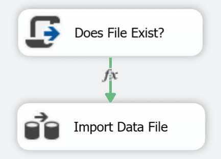 SSIS Package Diagram
